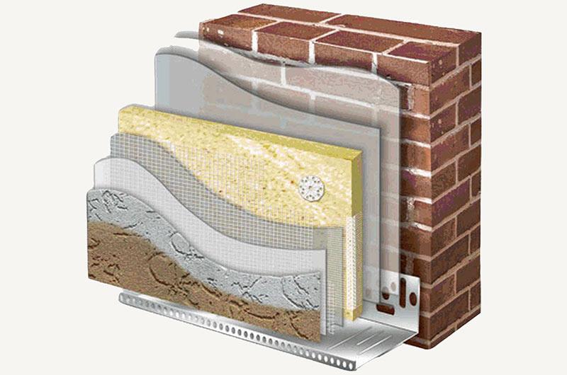 теплоизоляция наружных стен