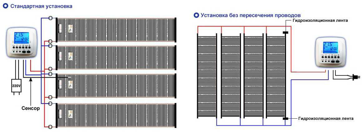 Схема установки инфракрасного пола