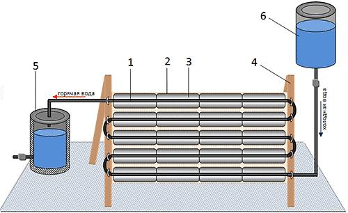 Коллектор на термосифонной системе